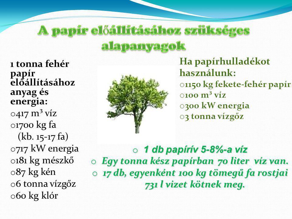 1 tonna fehér papír előállításához anyag és energia: o 417 m³ víz o 1700 kg fa (kb. 15-17 fa) o 717 kW energia o 181 kg mészkő o 87 kg kén o 6 tonna v