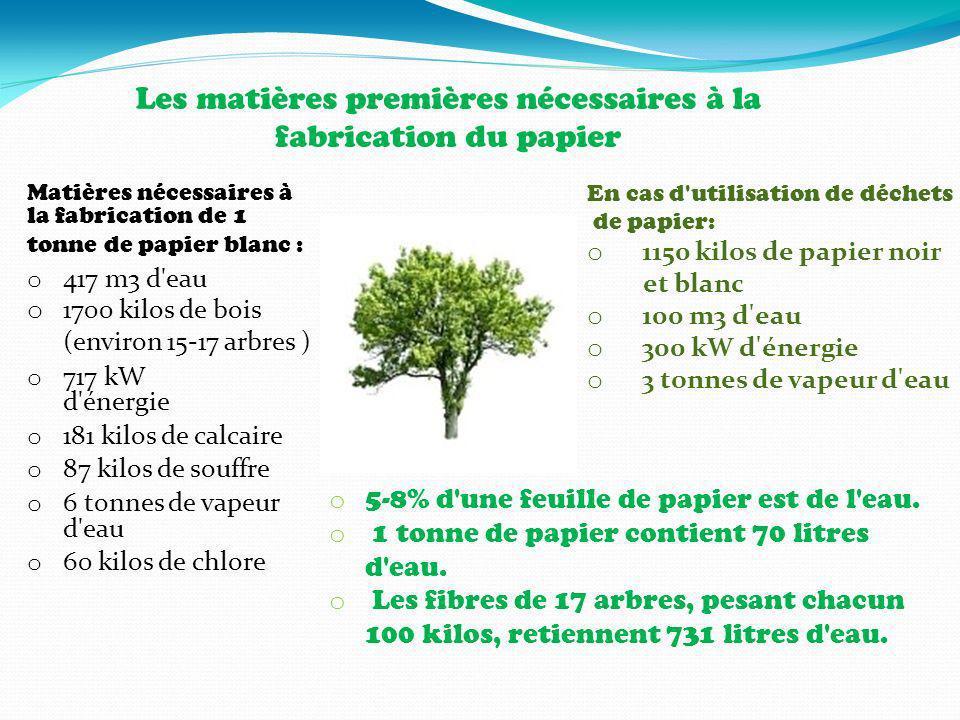 Matières nécessaires à la fabrication de 1 tonne de papier blanc : : o 417 m3 d'eau o 1700 kilos de bois (environ 15-17 arbres ) o 717 kW d'énergie o