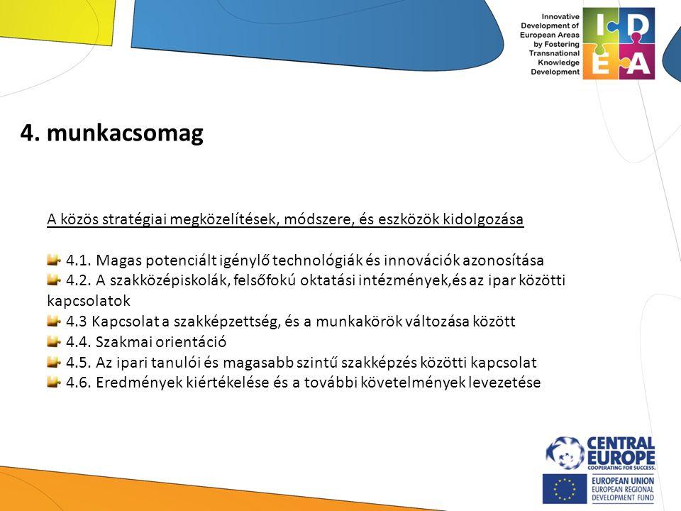 4. munkacsomag A közös stratégiai megközelítések, módszere, és eszközök kidolgozása 4.1. Magas potenciált igénylő technológiák és innovációk azonosítá