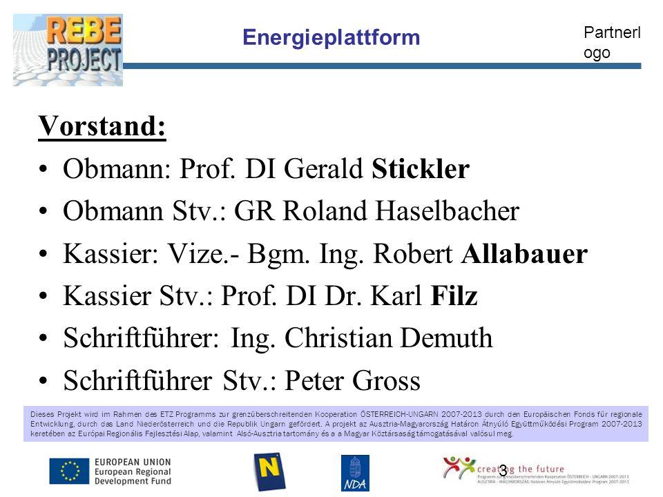 Partnerl ogo Dieses Projekt wird im Rahmen des ETZ Programms zur grenzüberschreitenden Kooperation ÖSTERREICH-UNGARN 2007-2013 durch den Europäischen Fonds für regionale Entwicklung, durch das Land Niederösterreich und die Republik Ungarn gefördert.
