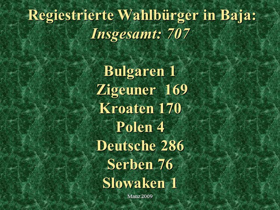 Regiestrierte Wahlbürger in Baja: Insgesamt: 707 Bulgaren 1 Zigeuner 169 Kroaten 170 Polen 4 Deutsche 286 Serben 76 Slowaken 1 Regiestrierte Wahlbürge