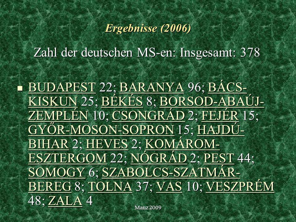 Ergebnisse (2006) Zahl der deutschen MS-en: Insgesamt: 378 BUDAPEST 22; BARANYA 96; BÁCS- KISKUN 25; BÉKÉS 8; BORSOD-ABAÚJ- ZEMPLÉN 10; CSONGRÁD 2; FE