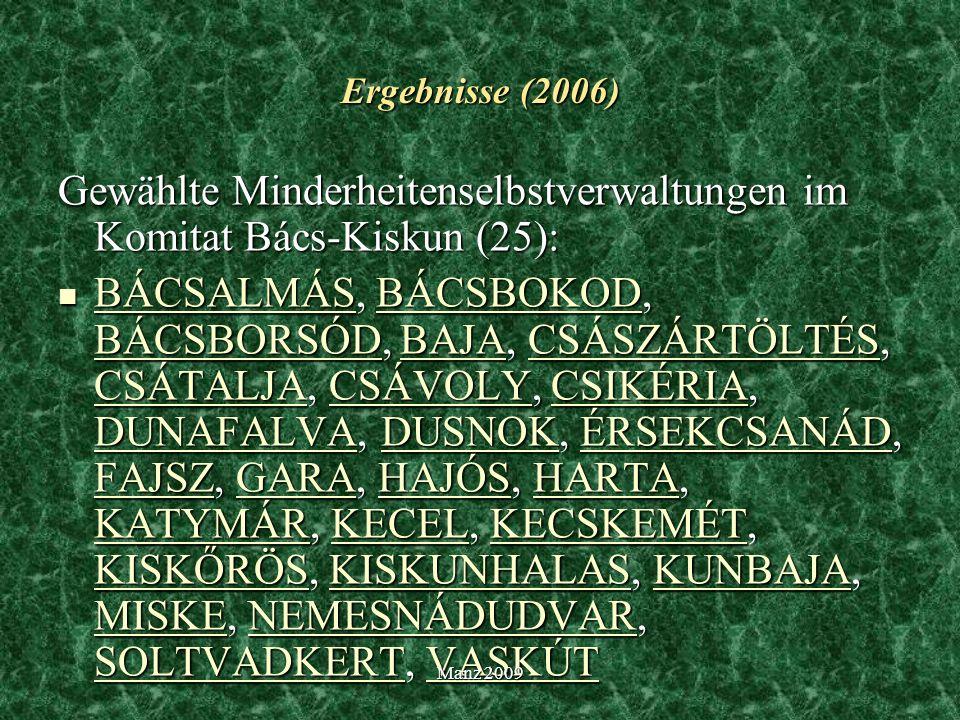 Ergebnisse (2006) Gewählte Minderheitenselbstverwaltungen im Komitat Bács-Kiskun (25): BÁCSALMÁS, BÁCSBOKOD, BÁCSBORSÓD, BAJA, CSÁSZÁRTÖLTÉS, CSÁTALJA