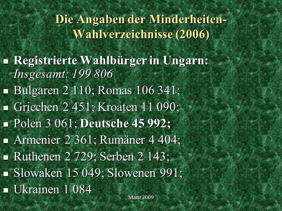 Die Angaben der Minderheiten- Wahlverzeichnisse (2006) Registrierte Wahlbürger in Ungarn: Insgesamt: 199 806 Registrierte Wahlbürger in Ungarn: Insges