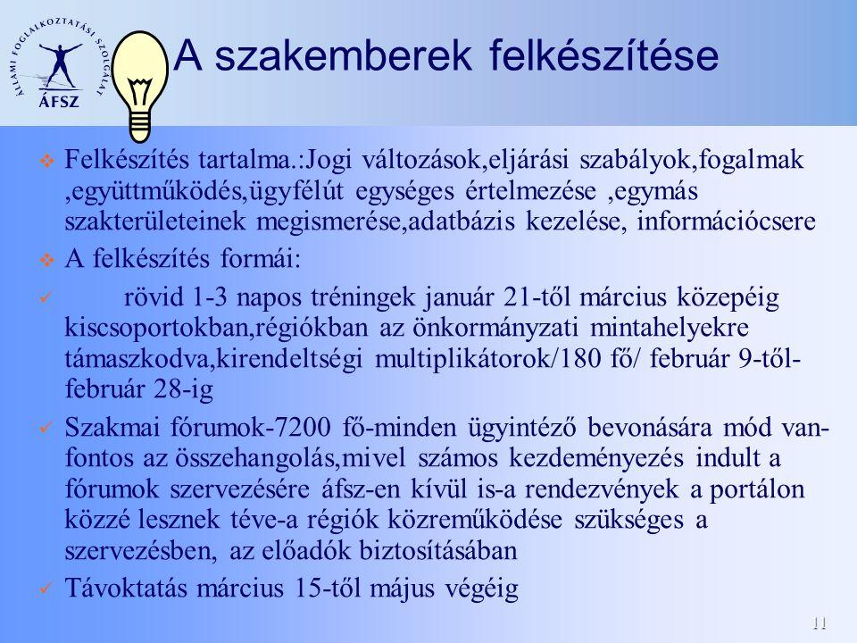 11 A szakemberek felkészítése Felkészítés tartalma.:Jogi változások,eljárási szabályok,fogalmak,együttműködés,ügyfélút egységes értelmezése,egymás szakterületeinek megismerése,adatbázis kezelése, információcsere A felkészítés formái: rövid 1-3 napos tréningek január 21-től március közepéig kiscsoportokban,régiókban az önkormányzati mintahelyekre támaszkodva,kirendeltségi multiplikátorok/180 fő/ február 9-től- február 28-ig Szakmai fórumok-7200 fő-minden ügyintéző bevonására mód van- fontos az összehangolás,mivel számos kezdeményezés indult a fórumok szervezésére áfsz-en kívül is-a rendezvények a portálon közzé lesznek téve-a régiók közreműködése szükséges a szervezésben, az előadók biztosításában Távoktatás március 15-től május végéig