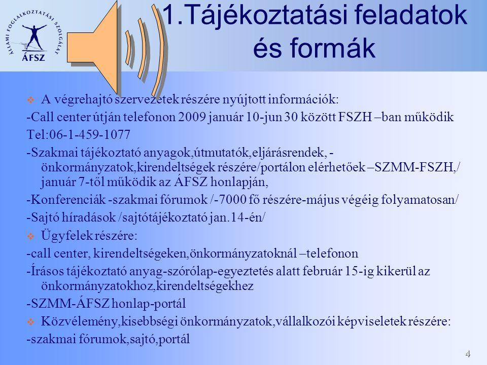 4 1.Tájékoztatási feladatok és formák A végrehajtó szervezetek részére nyújtott információk: -Call center útján telefonon 2009 január 10-jun 30 között FSZH –ban működik Tel:06-1-459-1077 -Szakmai tájékoztató anyagok,útmutatók,eljárásrendek, - önkormányzatok,kirendeltségek részére/portálon elérhetőek –SZMM-FSZH,/ január 7-től működik az ÁFSZ honlapján, -Konferenciák -szakmai fórumok /-7000 fő részére-május végéig folyamatosan/ -Sajtó híradások /sajtótájékoztató jan.14-én/ Ügyfelek részére: -call center, kirendeltségeken,önkormányzatoknál –telefonon -Írásos tájékoztató anyag-szórólap-egyeztetés alatt február 15-ig kikerül az önkormányzatokhoz,kirendeltségekhez -SZMM-ÁFSZ honlap-portál Közvélemény,kisebbségi önkormányzatok,vállalkozói képviseletek részére: -szakmai fórumok,sajtó,portál
