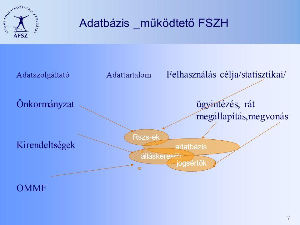 7 Adatbázis _működtető FSZH AdatszolgáltatóAdattartalom Felhasználás célja/statisztikai/ Önkormányzatügyintézés, rát megállapítás,megvonás Kirendeltségek OMMF Rszs-ek adatbázis álláskeresők jogsértők