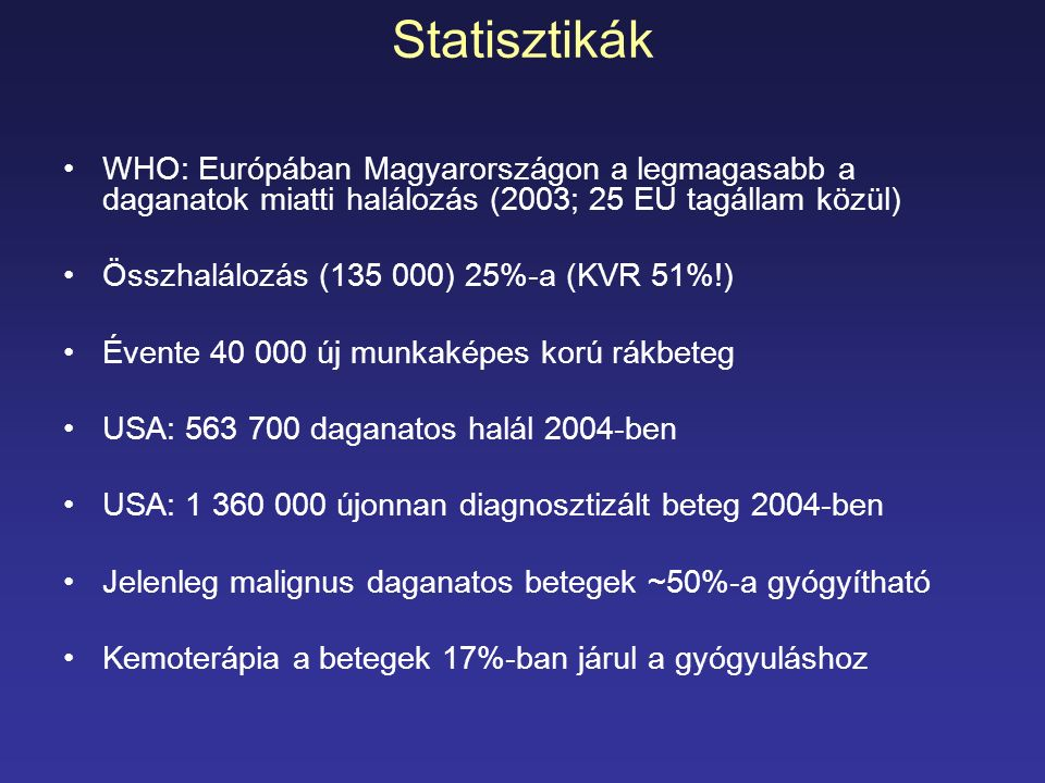 Statisztikák WHO: Európában Magyarországon a legmagasabb a daganatok miatti halálozás (2003; 25 EU tagállam közül) Összhalálozás (135 000) 25%-a (KVR