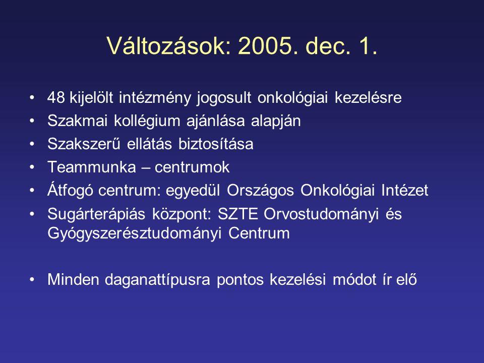 Változások: 2005. dec. 1. 48 kijelölt intézmény jogosult onkológiai kezelésre Szakmai kollégium ajánlása alapján Szakszerű ellátás biztosítása Teammun