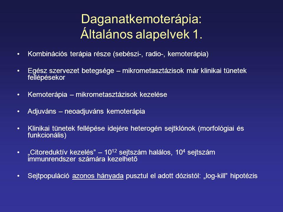 Daganatkemoterápia: Általános alapelvek 1. Kombinációs terápia része (sebészi-, radio-, kemoterápia) Egész szervezet betegsége – mikrometasztázisok má
