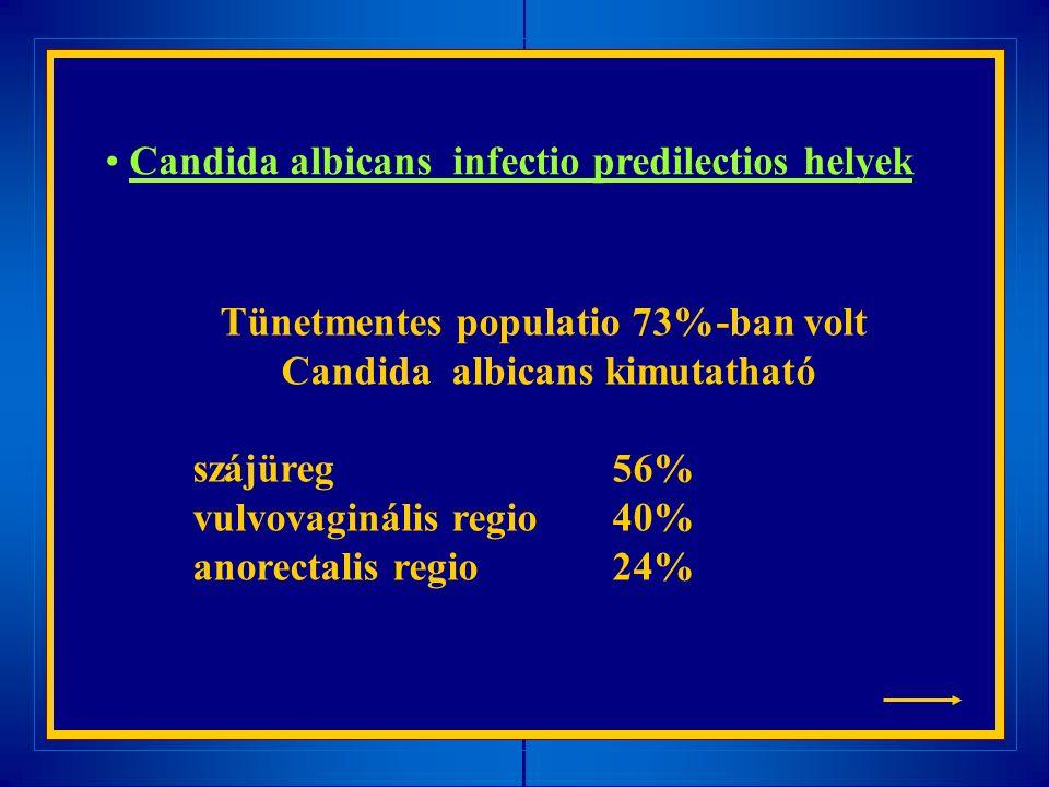 Tünetmentes populatio 73%-ban volt Candida albicans kimutatható szájüreg56% vulvovaginális regio40% anorectalis regio24% Candida albicans infectio predilectios helyek