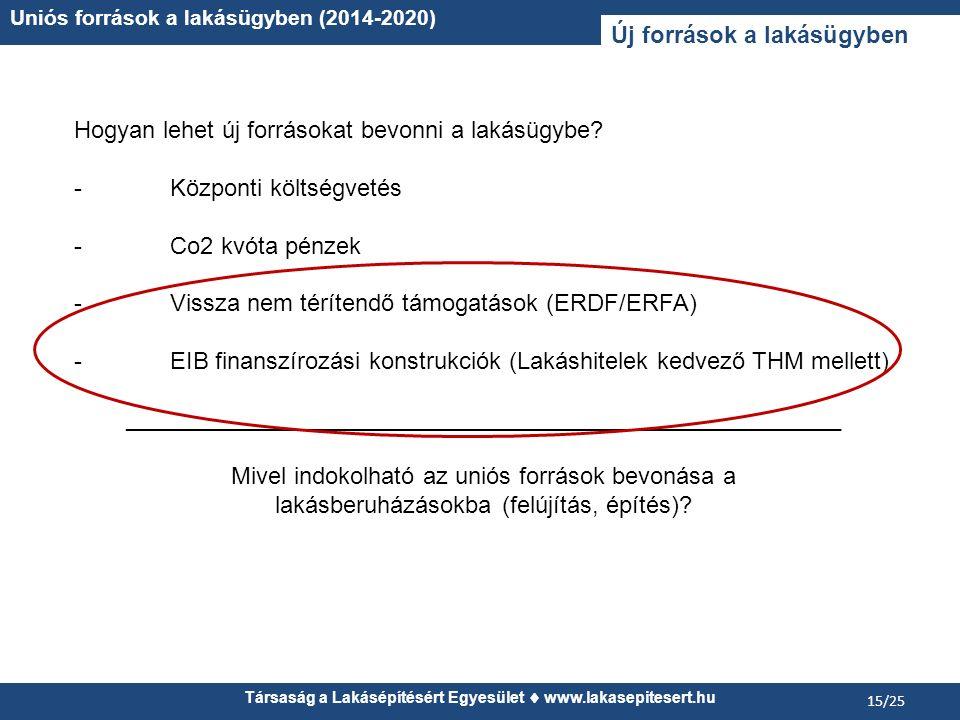 Társaság a Lakásépítésért Egyesület www.lakasepitesert.hu Uniós források a lakásügyben (2014-2020) 15/25 Új források a lakásügyben Hogyan lehet új for