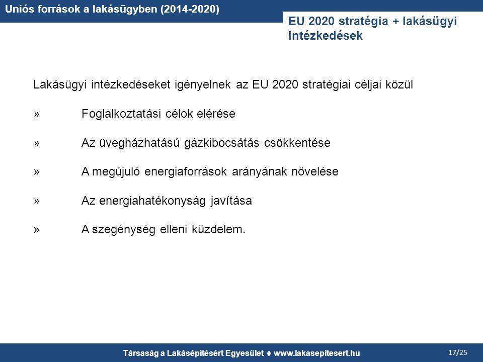 Lakásügyi intézkedéseket igényelnek az EU 2020 stratégiai céljai közül »Foglalkoztatási célok elérése »Az üvegházhatású gázkibocsátás csökkentése » A