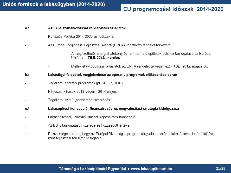 Társaság a Lakásépítésért Egyesület www.lakasepitesert.hu 21/25 Uniós források a lakásügyben (2014-2020) EU programozási időszak 2014-2020 a./Az EU-s