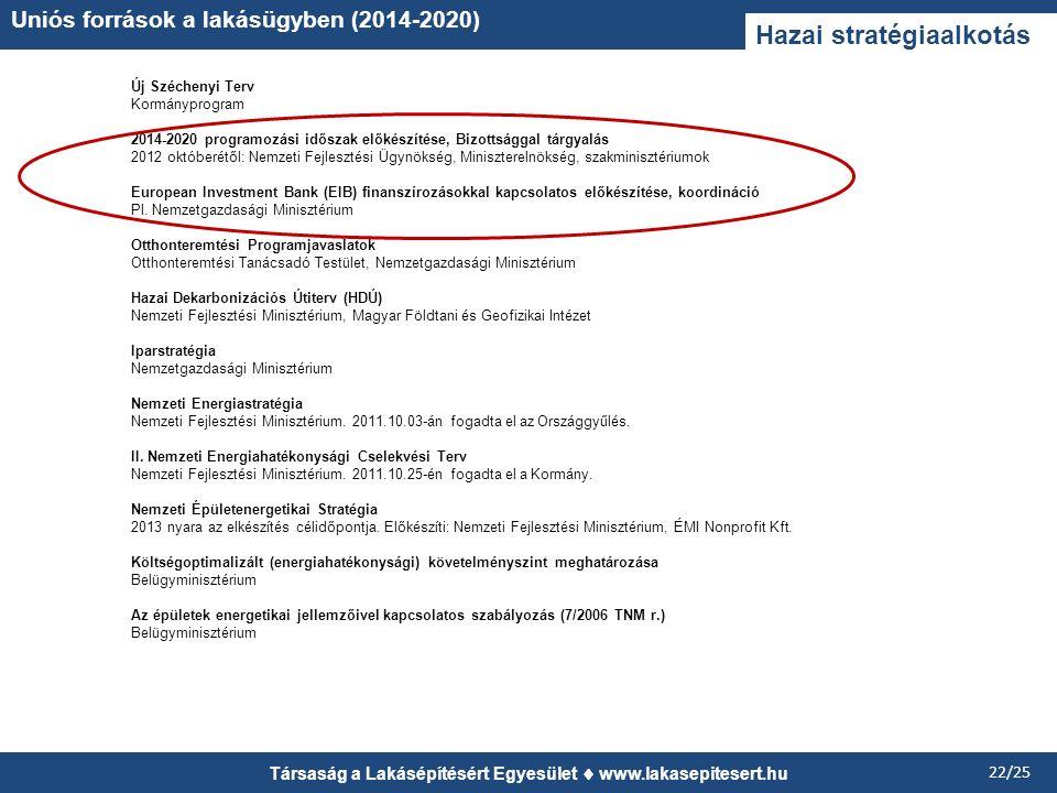 Társaság a Lakásépítésért Egyesület www.lakasepitesert.hu 22/25 Uniós források a lakásügyben (2014-2020) Hazai stratégiaalkotás Új Széchenyi Terv Korm