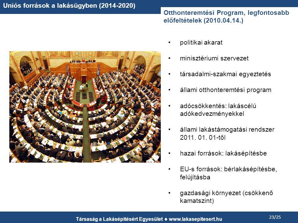 Társaság a Lakásépítésért Egyesület www.lakasepitesert.hu 23/25 Otthonteremtési Program, legfontosabb előfeltételek (2010.04.14.) politikai akarat min
