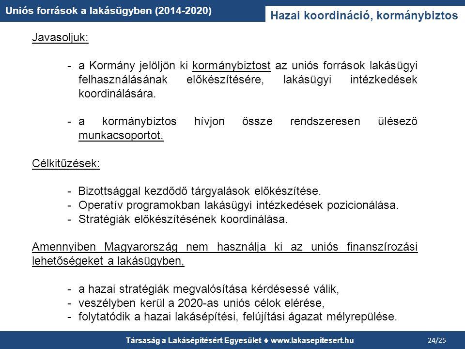 Társaság a Lakásépítésért Egyesület www.lakasepitesert.hu 24/25 Uniós források a lakásügyben (2014-2020) Hazai koordináció, kormánybiztos Javasoljuk: