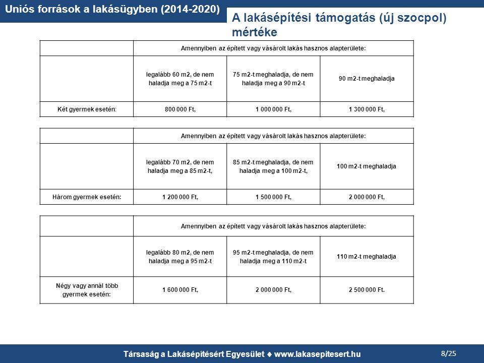 Uniós források a lakásügyben (2014-2020) A lakásépítési támogatás (új szocpol) mértéke Társaság a Lakásépítésért Egyesület www.lakasepitesert.hu 8/25