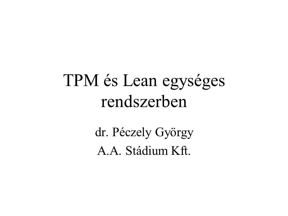 TPM és Lean egységes rendszerben dr. Péczely György A.A. Stádium Kft.