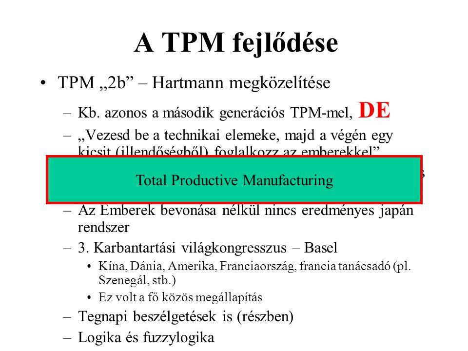 A TPM fejlődése TPM 2b – Hartmann megközelítése –Kb. azonos a második generációs TPM-mel, DE –Vezesd be a technikai elemeke, majd a végén egy kicsit (