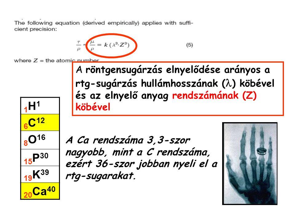 A röntgensugárzás elnyelődése arányos a rtg-sugárzás hullámhosszának ( ) köbével és az elnyelő anyag rendszámának (Z) köbével A Ca rendszáma 3,3-szor