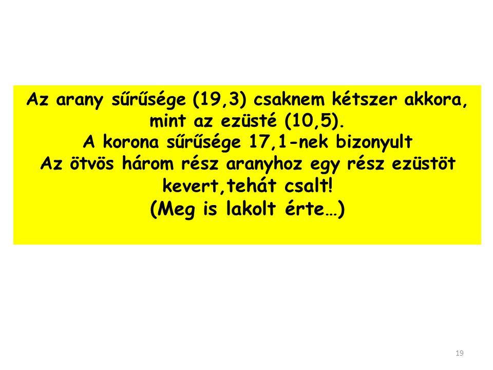 Archimédész a koronát (k) és azzal azonos súlyú színarany-tömböt (at) vízzel tele edénybe merítette V k > V at ezért: d k < d at 18