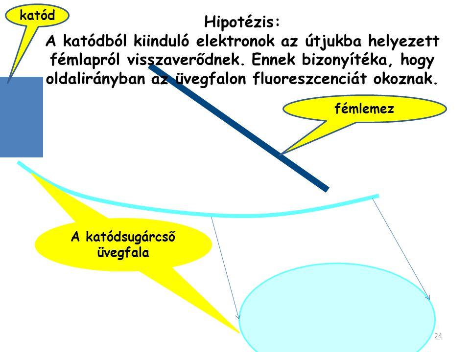 Geissler: Gázkisülés Crookes Plücker 1854: katódsugárzás, Perrin 1895: negatív részecskék http://www.zipernowsky.hu/~naszlaci/alapok+hardver/katodsugarzas/katodsug.htm Thomson: a katódsugárzást elektromos tér eltéríti 23
