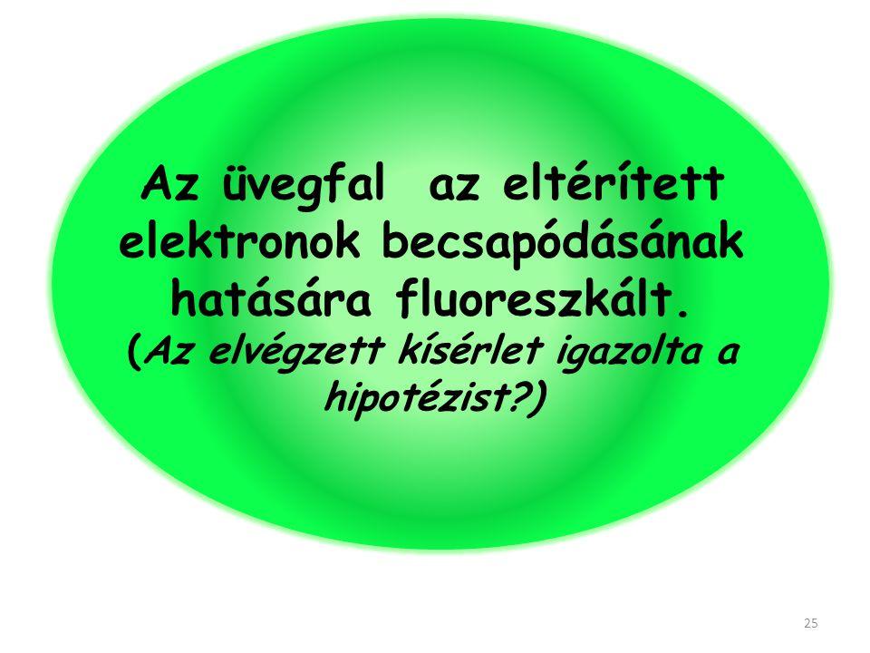Hipotézis: A katódból kiinduló elektronok az útjukba helyezett fémlapról visszaverődnek. Ennek bizonyítéka, hogy oldalirányban az üvegfalon fluoreszce