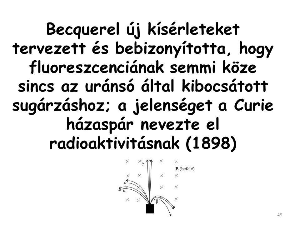 47 1896. febr.26 szerda Kísérlet előkészítése Beborul az ég, nincs napsütés Beborul az ég, nincs napsütés, a fotolemez, rajta az uránsóval fiókba kerü