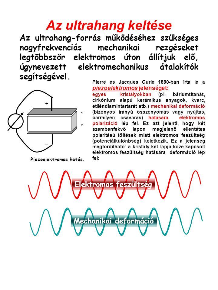 Az ultrahang keltése Az ultrahang-forrás működéséhez szükséges nagyfrekvenciás mechanikai rezgéseket legtöbbször elektromos úton állítjuk elő, úgyneve