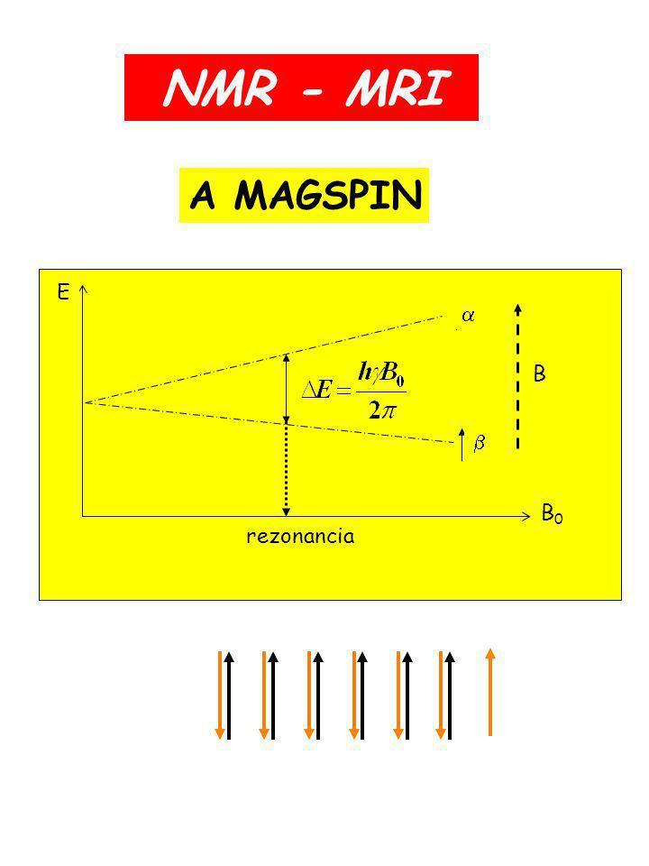 E B0B0 B rezonancia   A MAGSPIN NMR - MRI