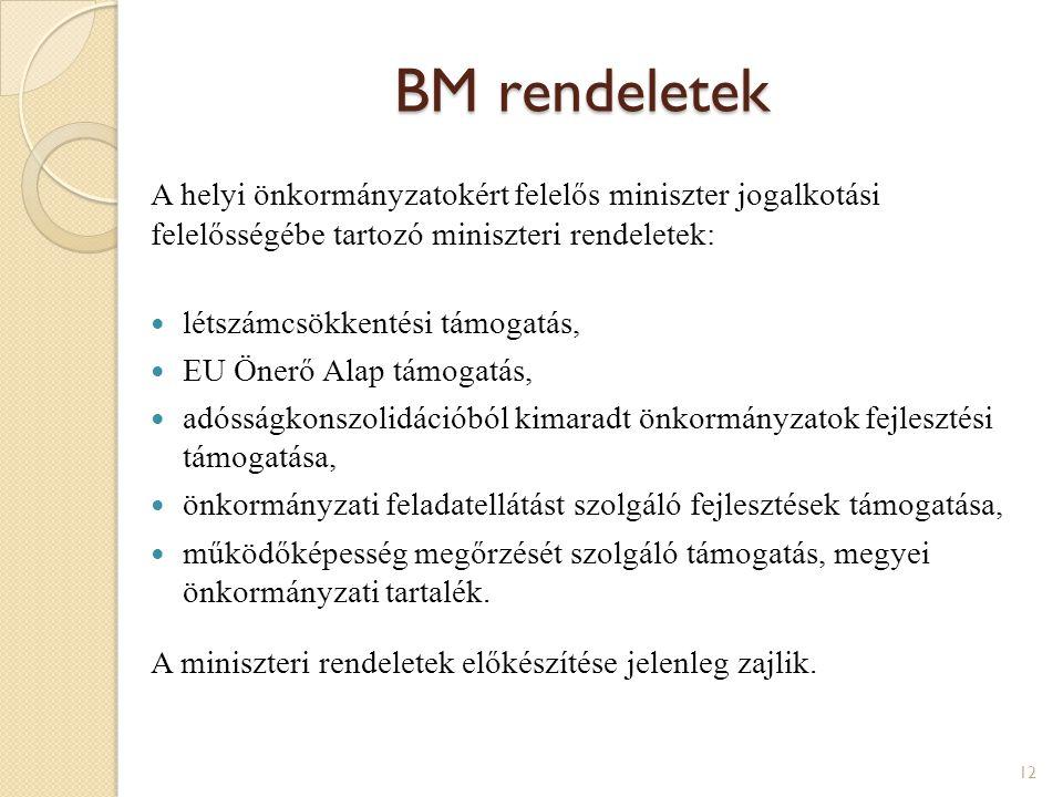 BM rendeletek A helyi önkormányzatokért felelős miniszter jogalkotási felelősségébe tartozó miniszteri rendeletek: létszámcsökkentési támogatás, EU Ön