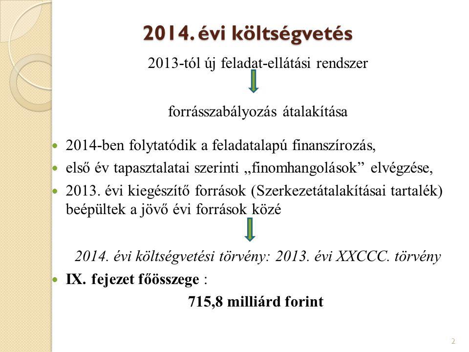 2014. évi költségvetés 2013-tól új feladat-ellátási rendszer forrásszabályozás átalakítása 2014-ben folytatódik a feladatalapú finanszírozás, első év