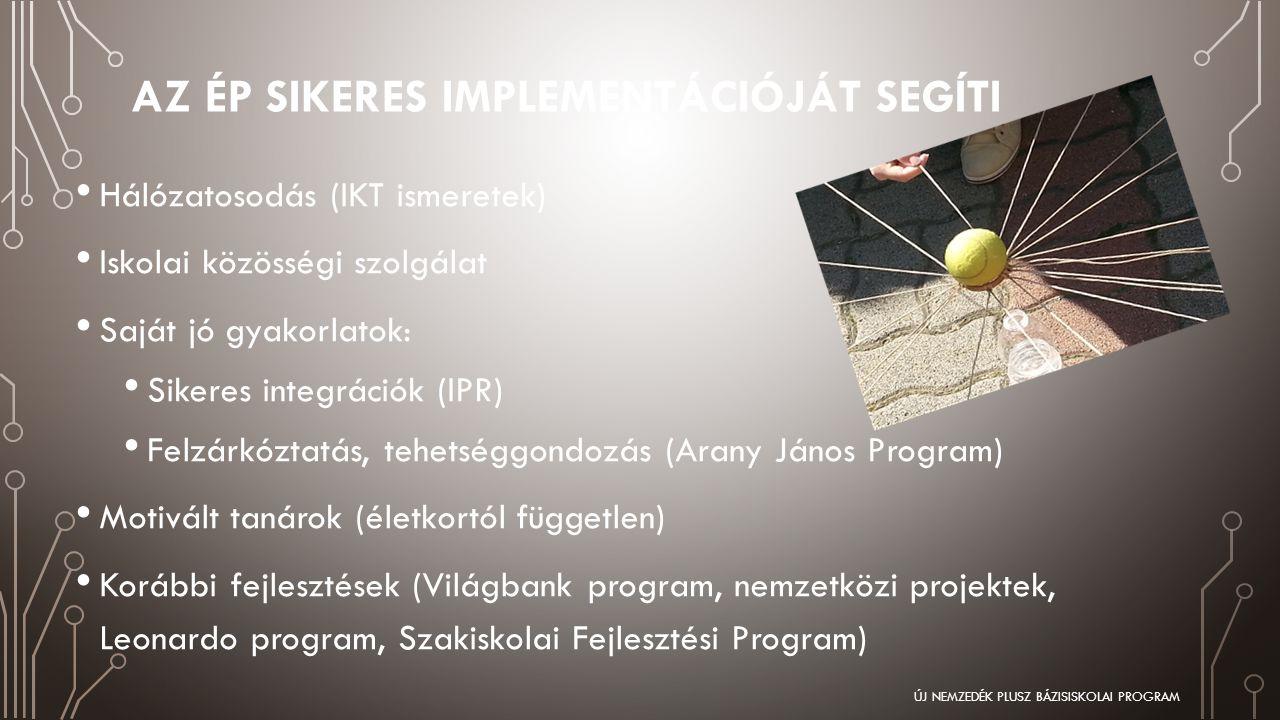 AZ ÉP SIKERES IMPLEMENTÁCIÓJÁT SEGÍTI Hálózatosodás (IKT ismeretek) Iskolai közösségi szolgálat Saját jó gyakorlatok: Sikeres integrációk (IPR) Felzár