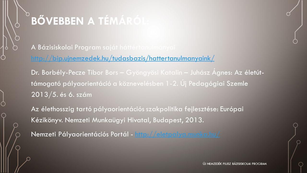 BŐVEBBEN A TÉMÁRÓL: A Bázisiskolai Program saját háttértanulmányai http://bip.ujnemzedek.hu/tudasbazis/hattertanulmanyaink/ http://bip.ujnemzedek.hu/t