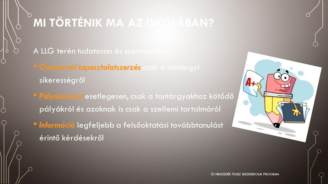 BŐVEBBEN A TÉMÁRÓL: A Bázisiskolai Program saját háttértanulmányai http://bip.ujnemzedek.hu/tudasbazis/hattertanulmanyaink/ http://bip.ujnemzedek.hu/tudasbazis/hattertanulmanyaink/ Dr.