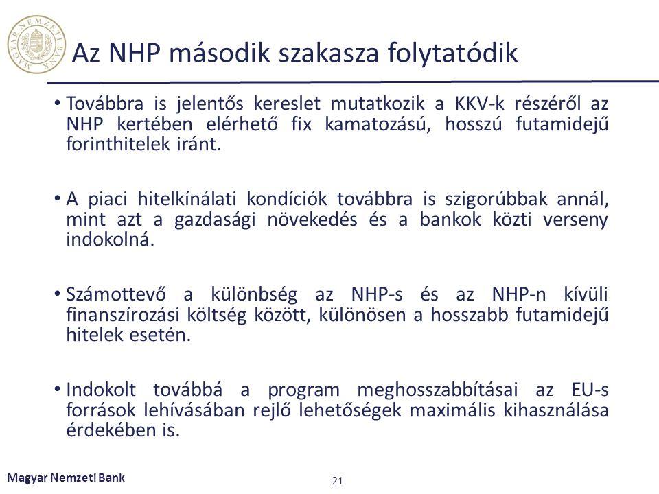 Az NHP második szakasza folytatódik Továbbra is jelentős kereslet mutatkozik a KKV-k részéről az NHP kertében elérhető fix kamatozású, hosszú futamidejű forinthitelek iránt.