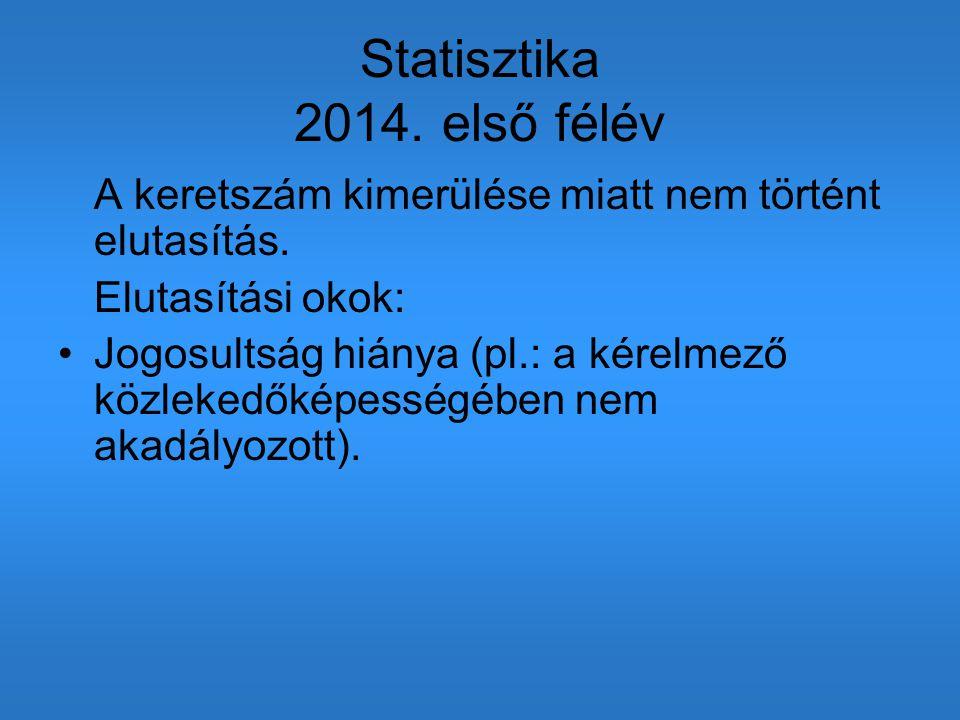 Statisztika 2014. első félév A keretszám kimerülése miatt nem történt elutasítás. Elutasítási okok: Jogosultság hiánya (pl.: a kérelmező közlekedőképe