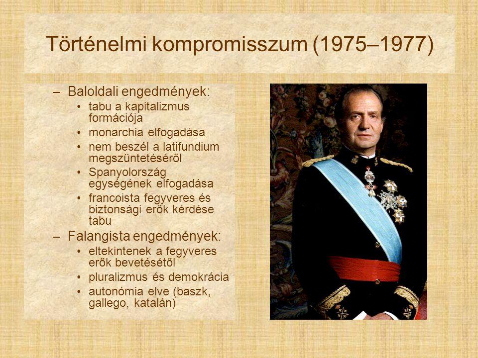 Történelmi kompromisszum (1975–1977) –Baloldali engedmények: tabu a kapitalizmus formációja monarchia elfogadása nem beszél a latifundium megszüntetés