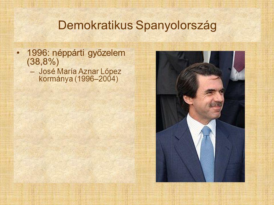 Demokratikus Spanyolország 1996: néppárti győzelem (38,8%) –José María Aznar López kormánya (1996–2004)