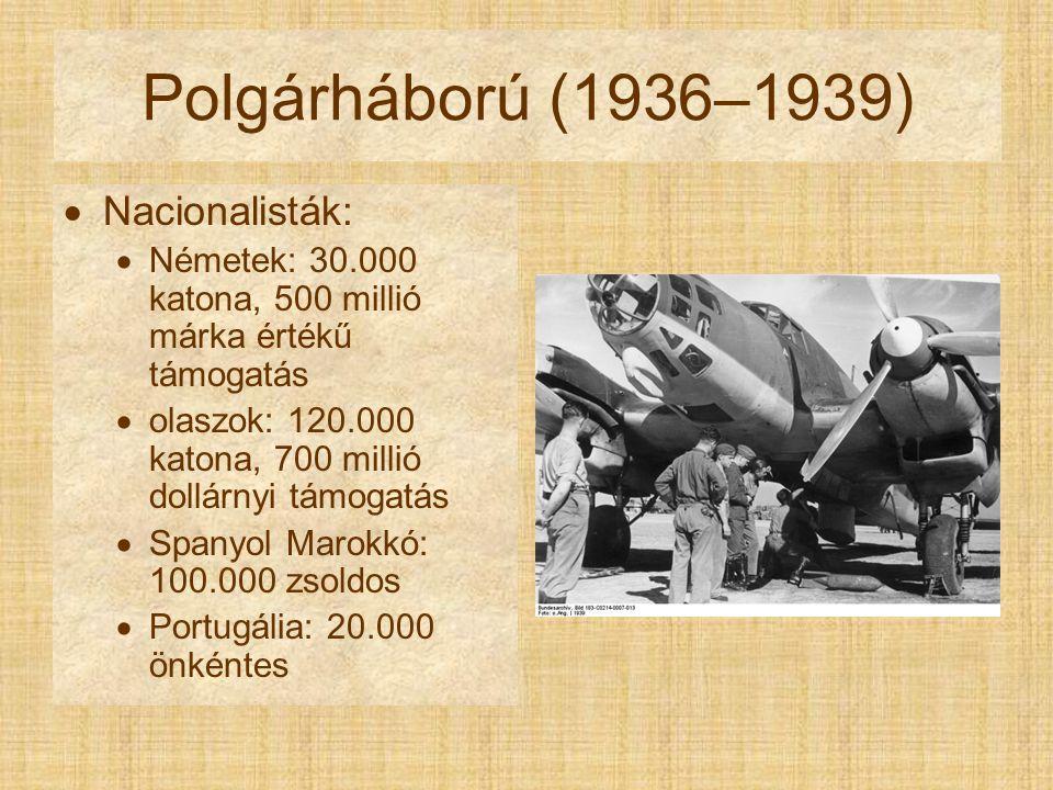 Polgárháború (1936–1939)  Nacionalisták:  Németek: 30.000 katona, 500 millió márka értékű támogatás  olaszok: 120.000 katona, 700 millió dollárnyi támogatás  Spanyol Marokkó: 100.000 zsoldos  Portugália: 20.000 önkéntes