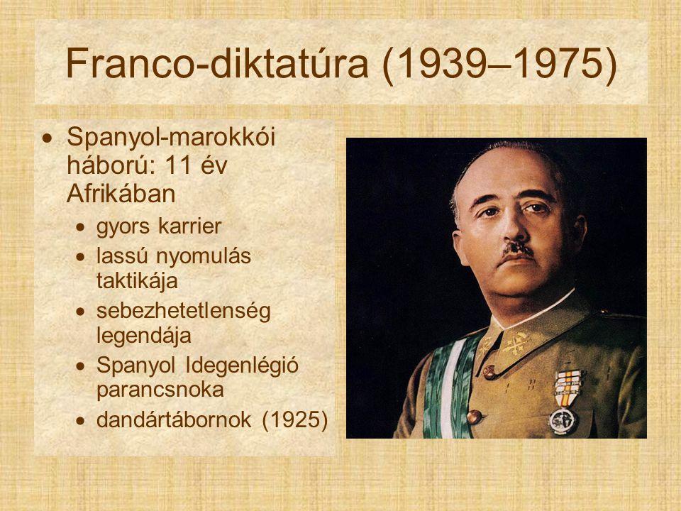 Franco-diktatúra (1939–1975)  Spanyol-marokkói háború: 11 év Afrikában  gyors karrier  lassú nyomulás taktikája  sebezhetetlenség legendája  Spanyol Idegenlégió parancsnoka  dandártábornok (1925)