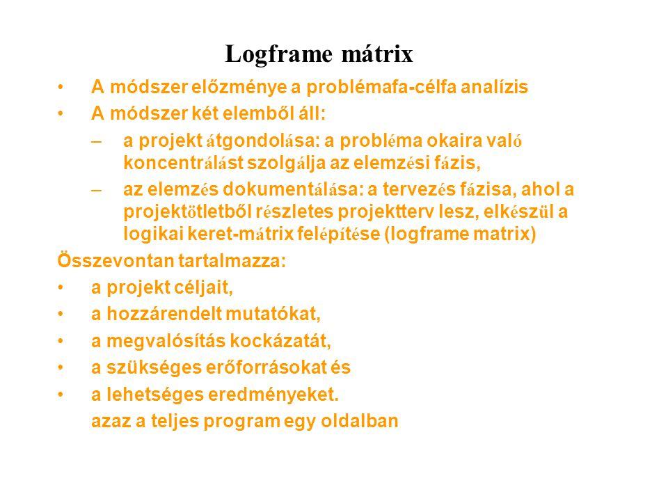A módszer előzménye a problémafa-célfa analízis A módszer két elemből áll: –a projekt á tgondol á sa: a probl é ma okaira val ó koncentr á l á st szolg á lja az elemz é si f á zis, –az elemz é s dokument á l á sa: a tervez é s f á zisa, ahol a projekt ö tletből r é szletes projektterv lesz, elk é sz ü l a logikai keret-m á trix fel é p í t é se (logframe matrix) Összevontan tartalmazza: a projekt céljait, a hozzárendelt mutatókat, a megvalósítás kockázatát, a szükséges erőforrásokat és a lehetséges eredményeket.