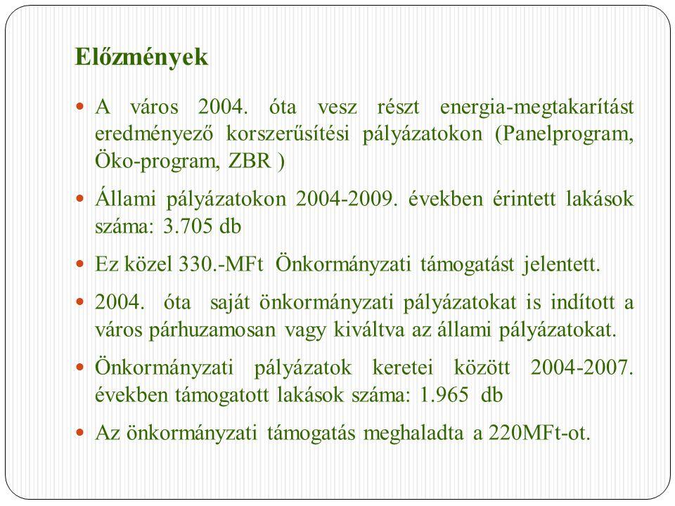 Előzmények A város 2004. óta vesz részt energia-megtakarítást eredményező korszerűsítési pályázatokon (Panelprogram, Öko-program, ZBR ) Állami pályáza