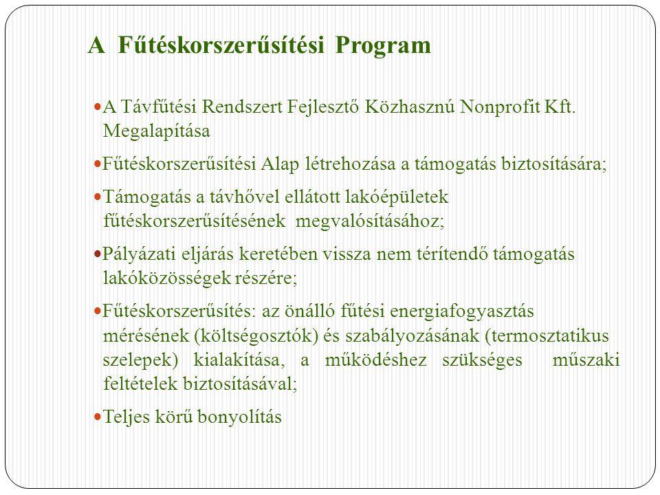 A Fűtéskorszerűsítési Program A Távfűtési Rendszert Fejlesztő Közhasznú Nonprofit Kft. Megalapítása Fűtéskorszerűsítési Alap létrehozása a támogatás b