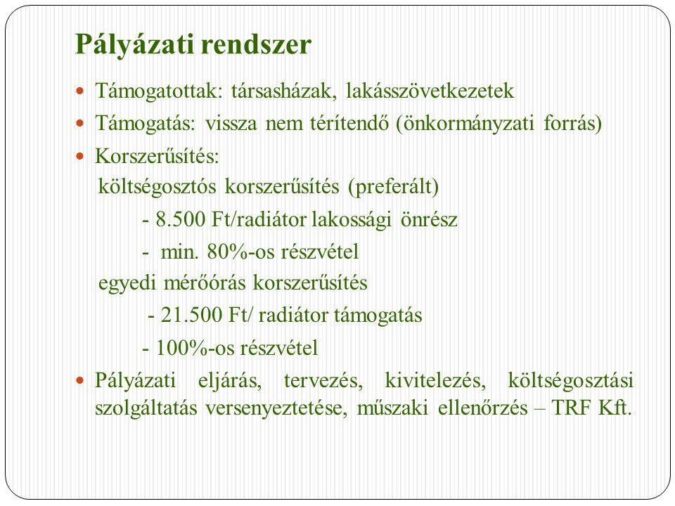 Pályázati rendszer Támogatottak: társasházak, lakásszövetkezetek Támogatás: vissza nem térítendő (önkormányzati forrás) Korszerűsítés: költségosztós korszerűsítés (preferált) - 8.500 Ft/radiátor lakossági önrész - min.