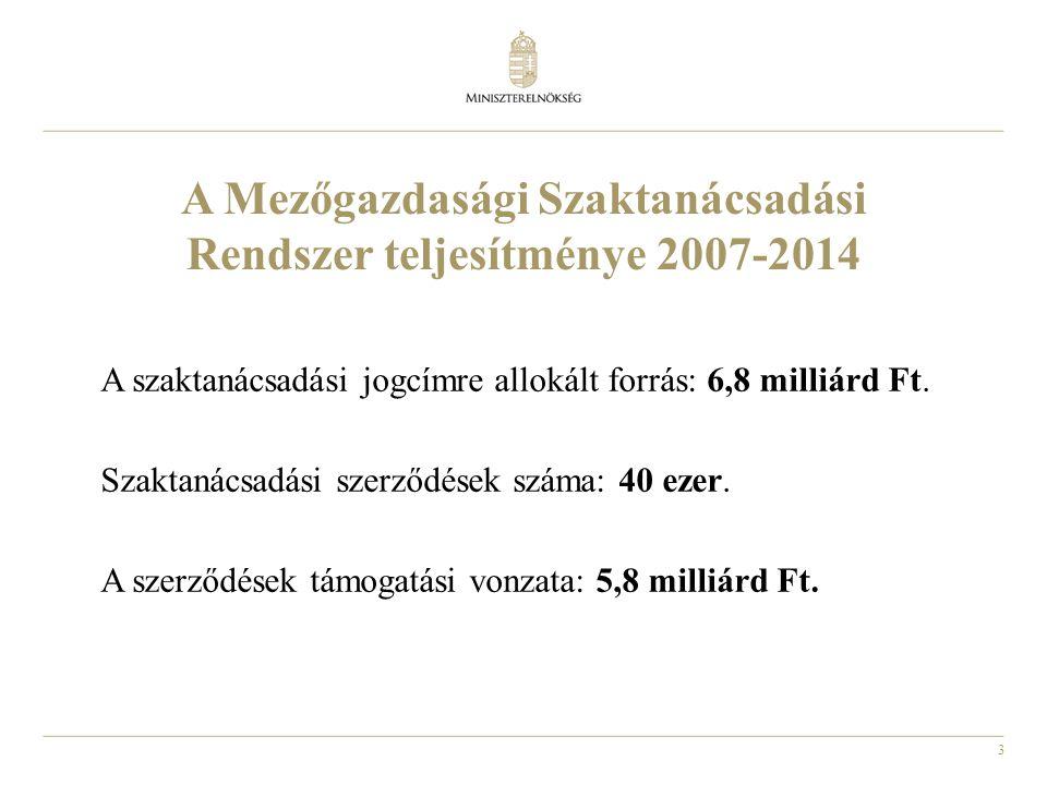 4 A szaktanácsadás támogatása a Vidékfejlesztési Program 2014-2020 keretében A támogatásra allokált forrás: 13 milliárd Ft.