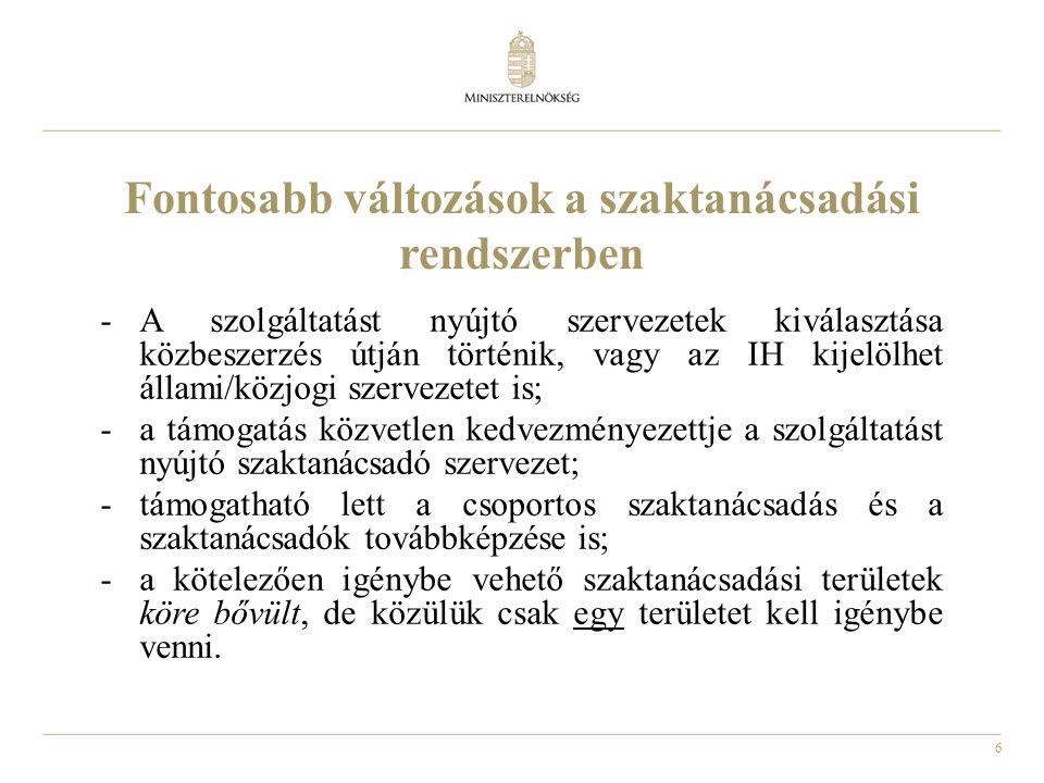 7 Támogatási jogcímek (műveletek) I.1.