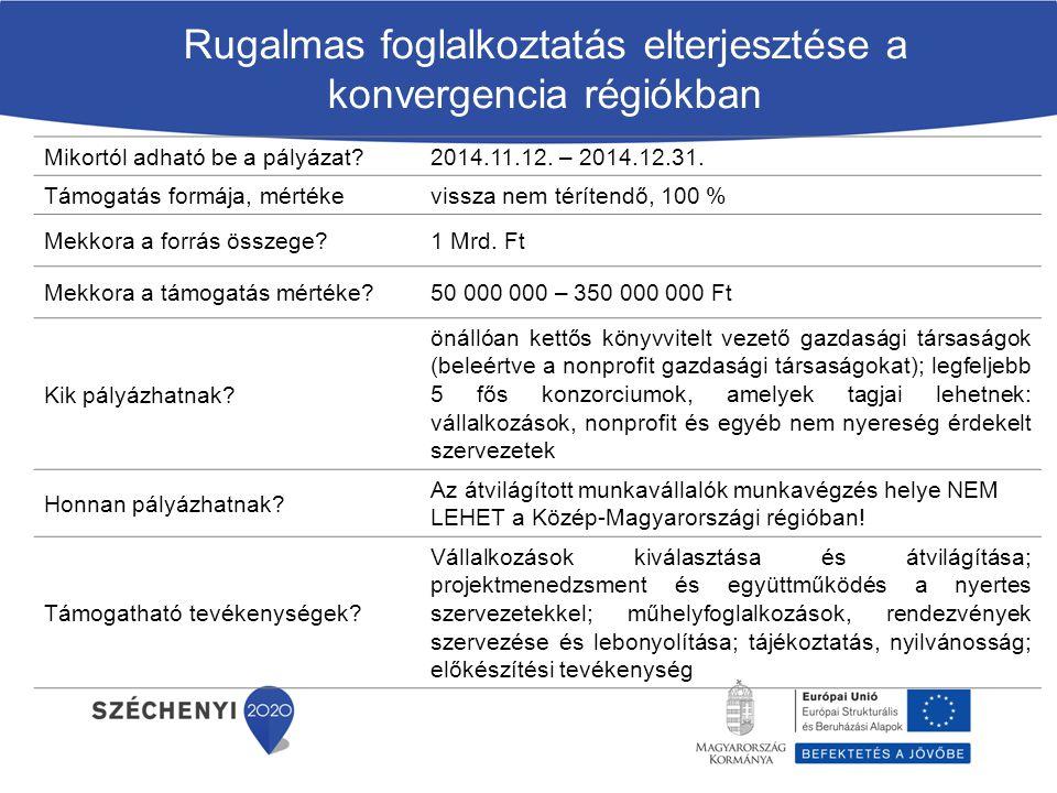 Mikortól adható be a pályázat?2014.11.12. – 2014.12.31. Támogatás formája, mértékevissza nem térítendő, 100 % Mekkora a forrás összege?1 Mrd. Ft Mekko