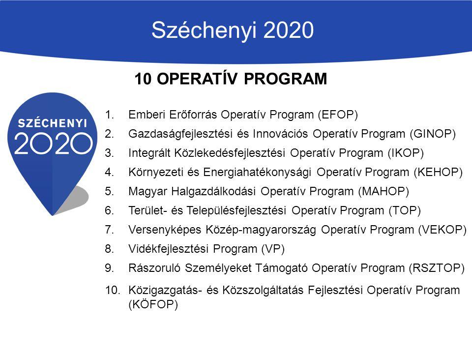 Széchenyi 2020 1.Emberi Erőforrás Operatív Program (EFOP) 2.Gazdaságfejlesztési és Innovációs Operatív Program (GINOP) 3.Integrált Közlekedésfejleszté